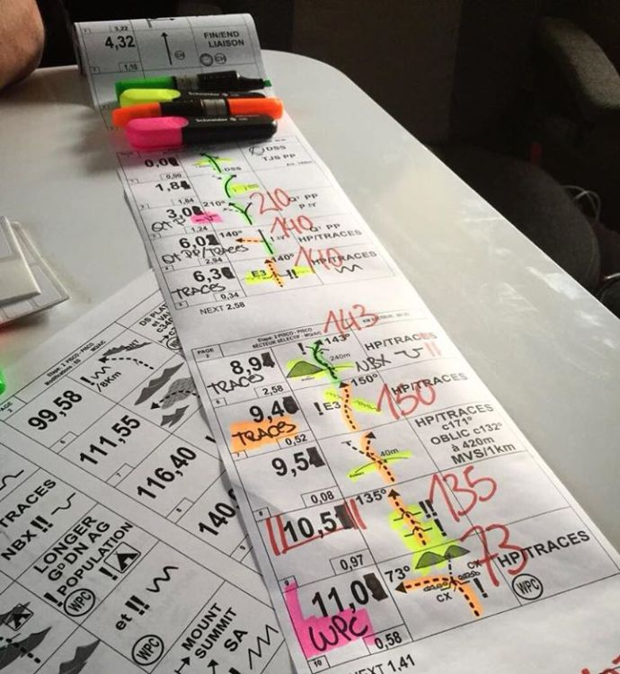 etapa roadbook